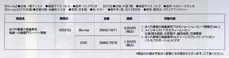 BD/DVD的情报