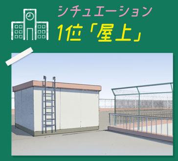 """○ """"最喜欢场景""""第一位---学校屋顶"""
