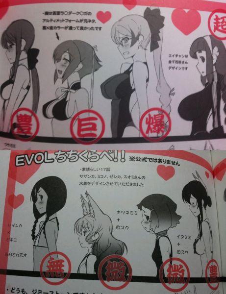 《创圣的大天使EVOL》女性角色乳量对比一览