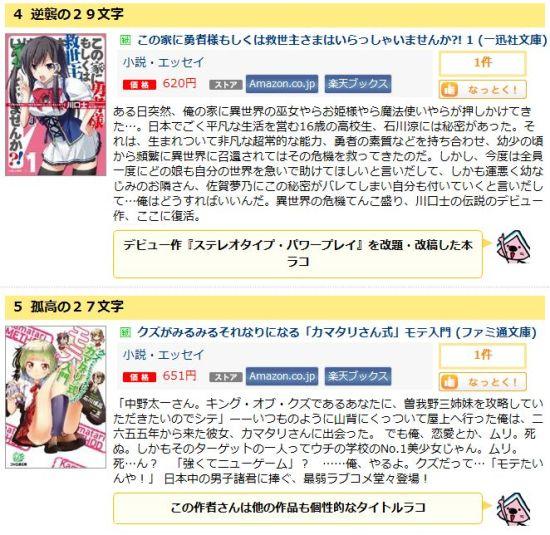 日本轻小说超长标题盘点 最长标题字数达41个