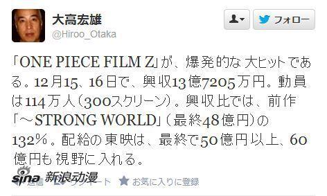 《海贼王FILM Z》前2日票房13.7亿超越EVAQ