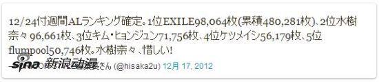 水树奈奈9th专辑周销量9.6万创个人最好成绩
